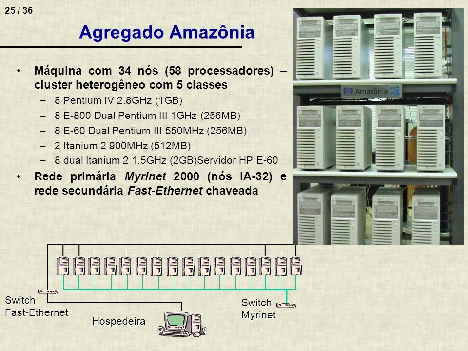 Agregado Amazônia Máquina com 34 nós (58 processadores) – cluster heterogêneo com 5 classes. 8 Pentium IV 2.8GHz (1GB)