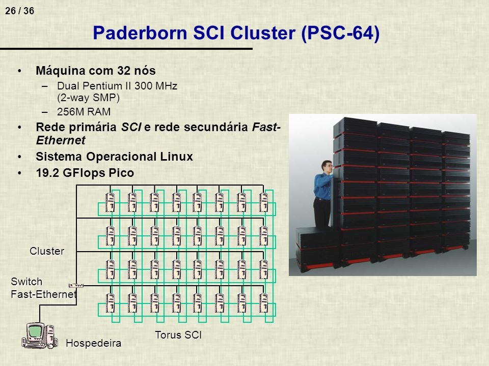 Paderborn SCI Cluster (PSC-64)