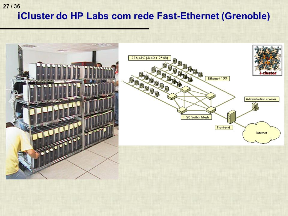 iCluster do HP Labs com rede Fast-Ethernet (Grenoble)