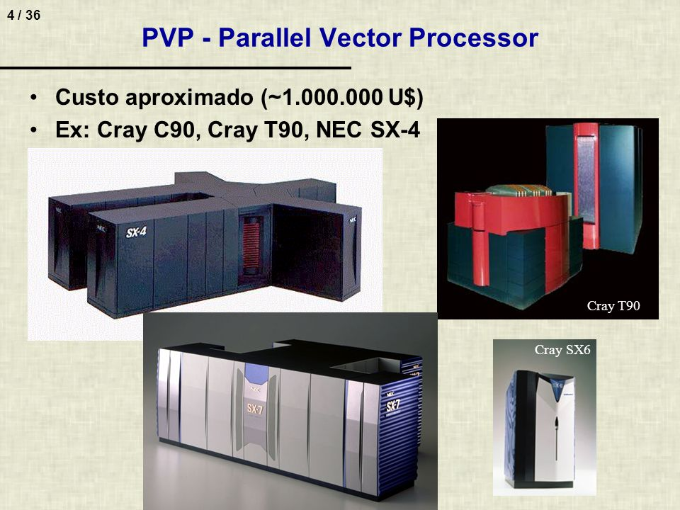 PVP - Parallel Vector Processor