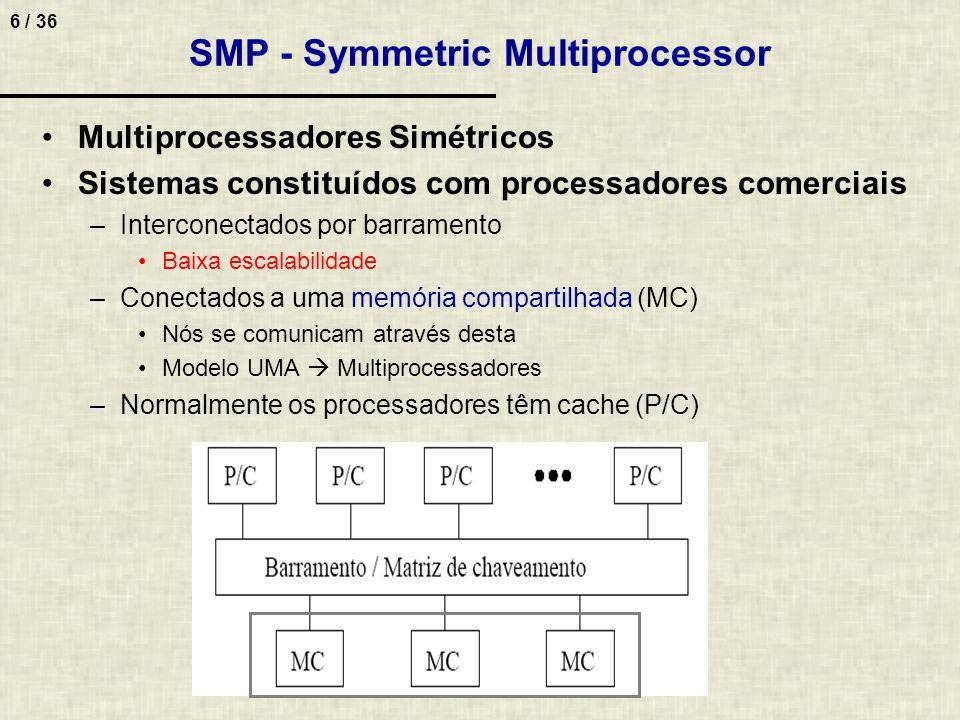 SMP - Symmetric Multiprocessor