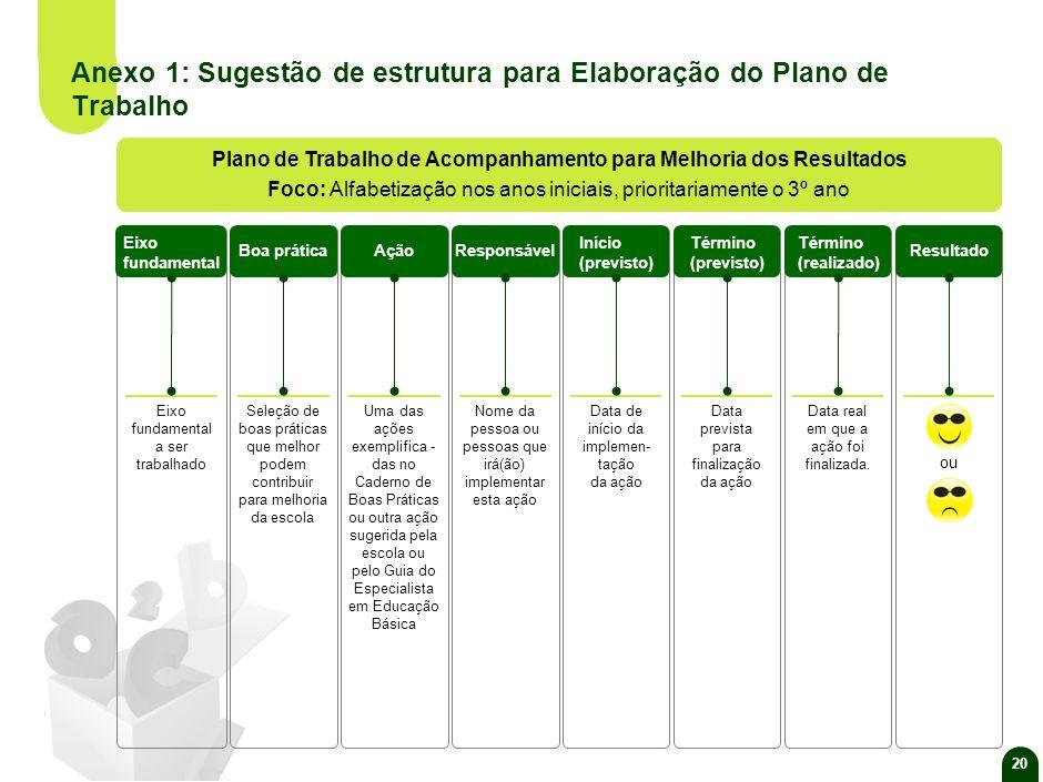 Anexo 1: Sugestão de estrutura para Elaboração do Plano de Trabalho