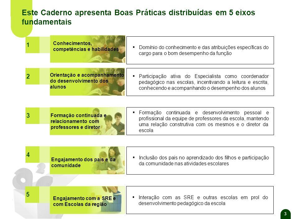 Este Caderno apresenta Boas Práticas distribuídas em 5 eixos fundamentais