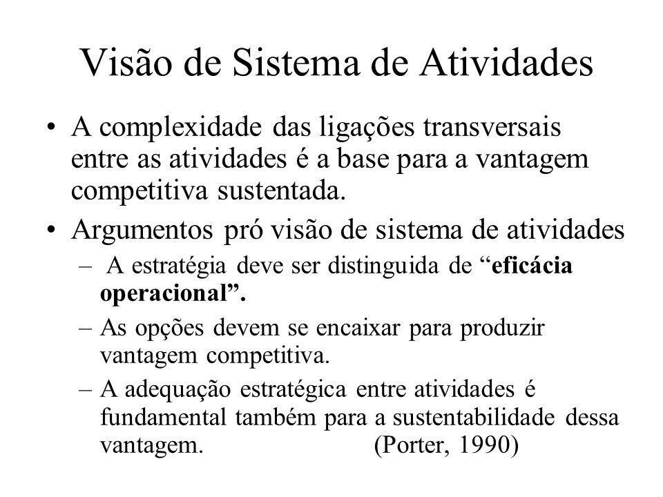Visão de Sistema de Atividades