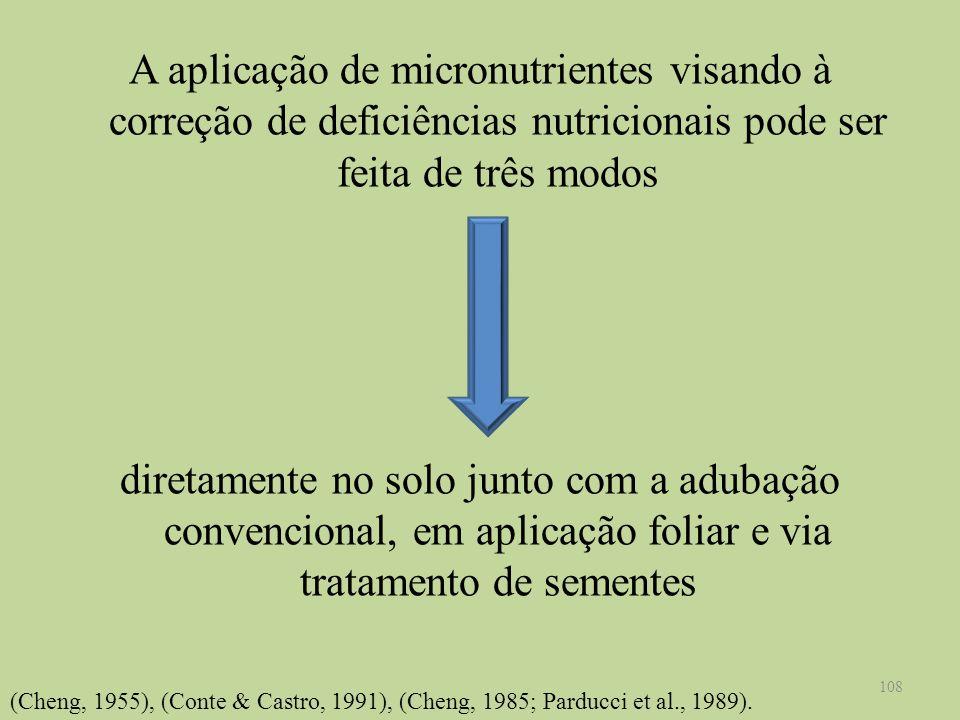 A aplicação de micronutrientes visando à correção de deficiências nutricionais pode ser feita de três modos
