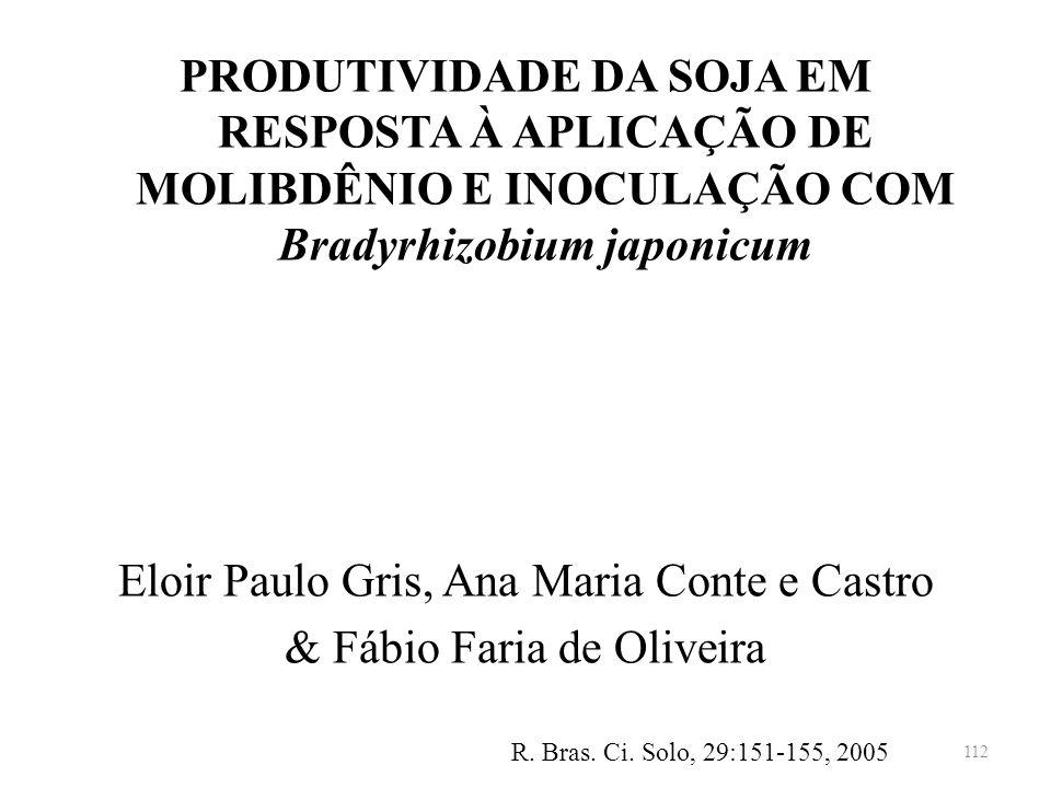 Eloir Paulo Gris, Ana Maria Conte e Castro & Fábio Faria de Oliveira
