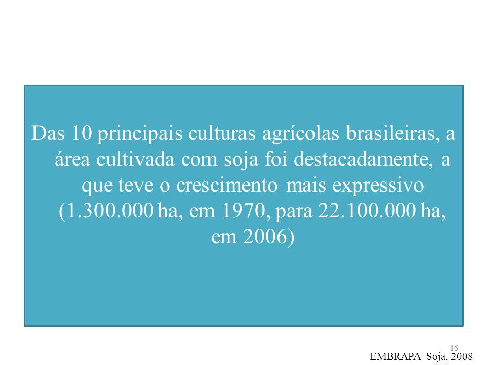 Das 10 principais culturas agrícolas brasileiras, a área cultivada com soja foi destacadamente, a que teve o crescimento mais expressivo (1.300.000 ha, em 1970, para 22.100.000 ha, em 2006)