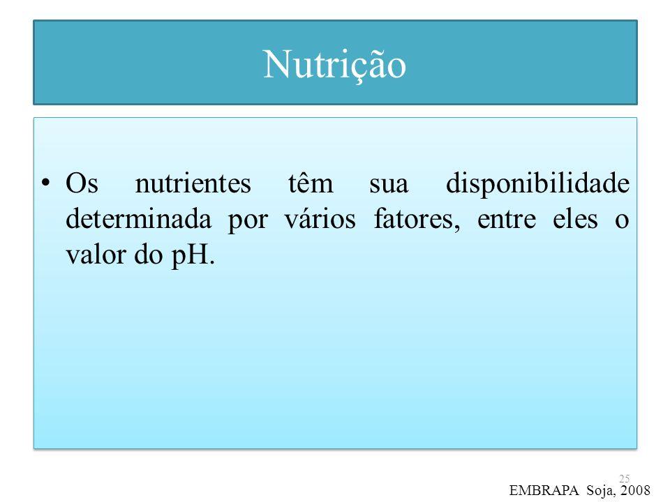Nutrição Os nutrientes têm sua disponibilidade determinada por vários fatores, entre eles o valor do pH.