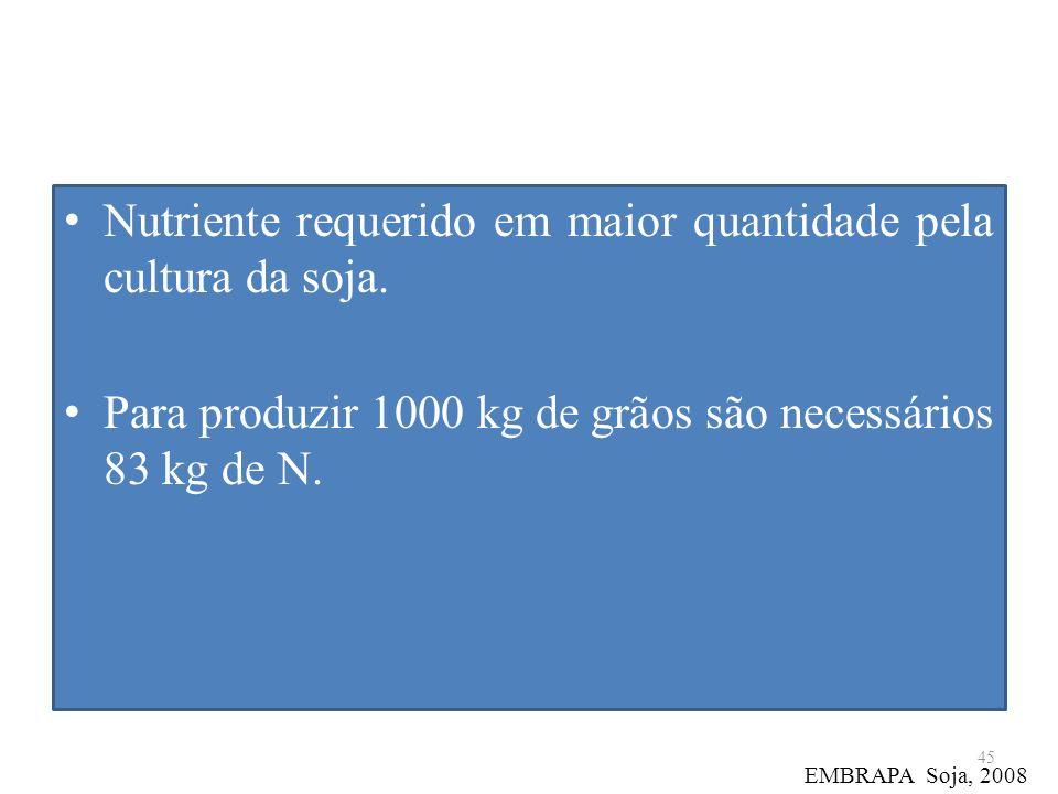 Nutriente requerido em maior quantidade pela cultura da soja.