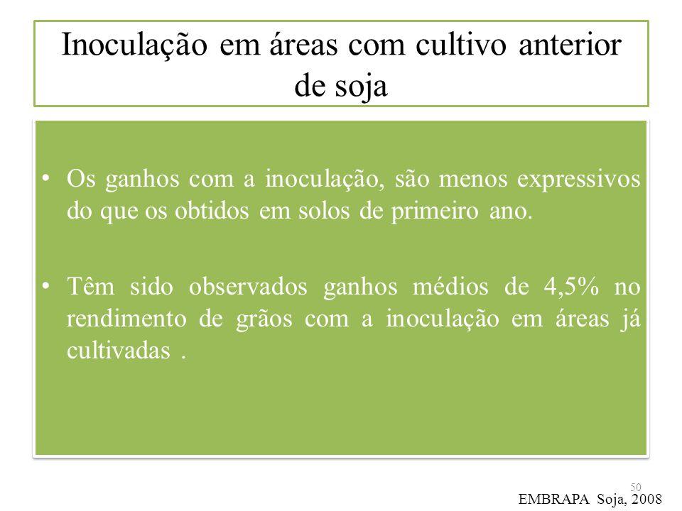 Inoculação em áreas com cultivo anterior de soja