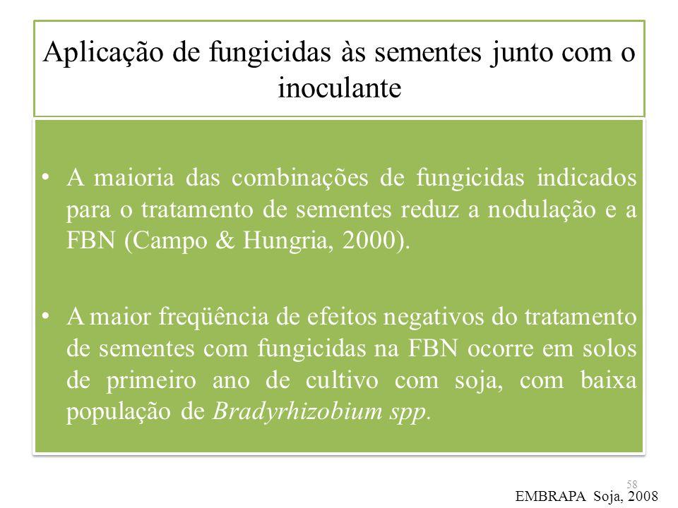 Aplicação de fungicidas às sementes junto com o inoculante