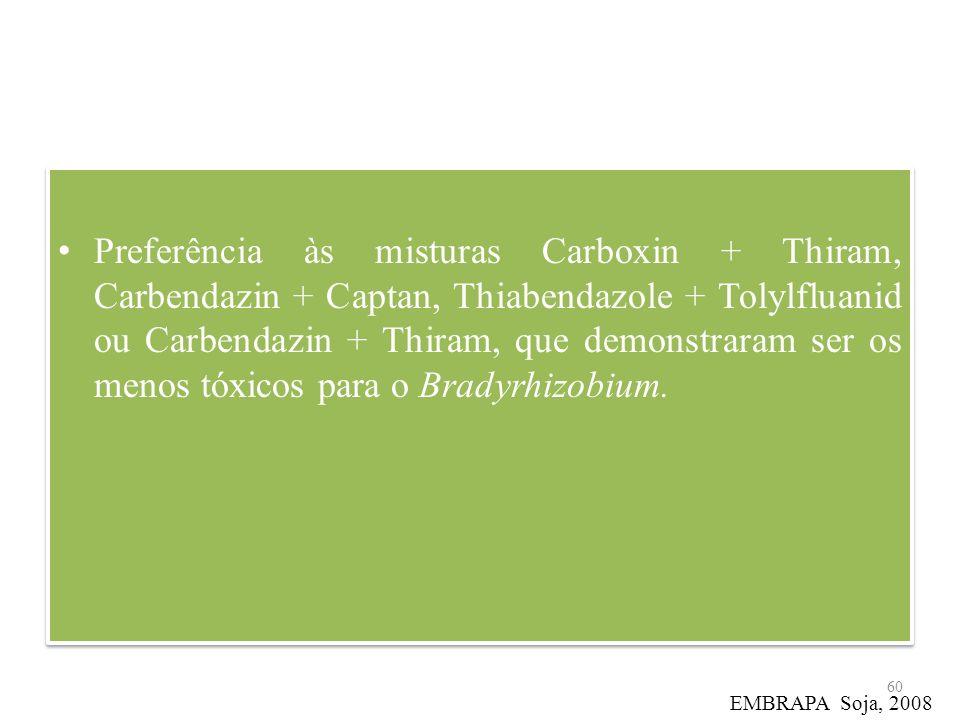 Preferência às misturas Carboxin + Thiram, Carbendazin + Captan, Thiabendazole + Tolylfluanid ou Carbendazin + Thiram, que demonstraram ser os menos tóxicos para o Bradyrhizobium.