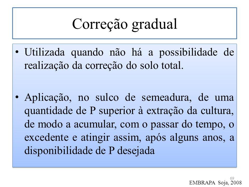 Correção gradualUtilizada quando não há a possibilidade de realização da correção do solo total.