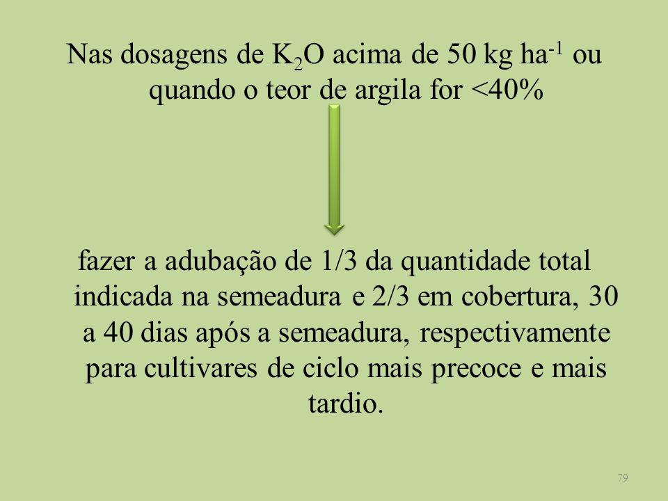 Nas dosagens de K2O acima de 50 kg ha-1 ou quando o teor de argila for <40%