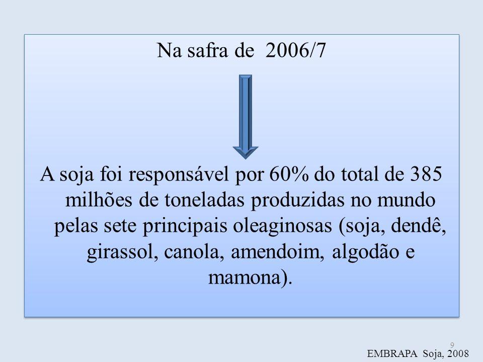 Na safra de 2006/7 A soja foi responsável por 60% do total de 385 milhões de toneladas produzidas no mundo pelas sete principais oleaginosas (soja, dendê, girassol, canola, amendoim, algodão e mamona).