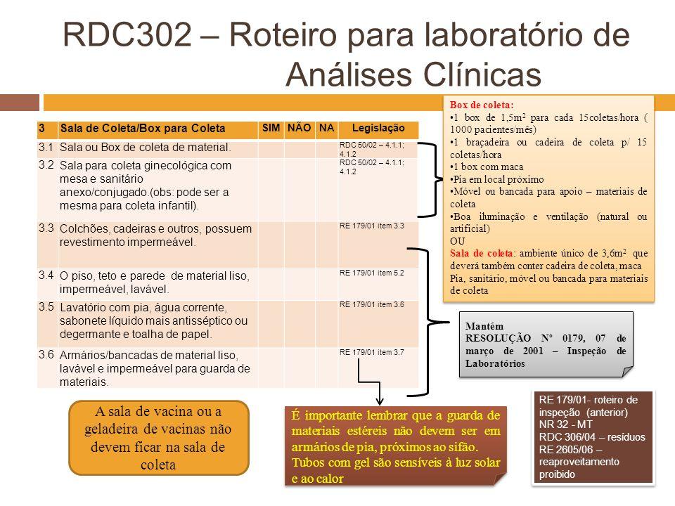 RDC302 – Roteiro para laboratório de Análises Clínicas