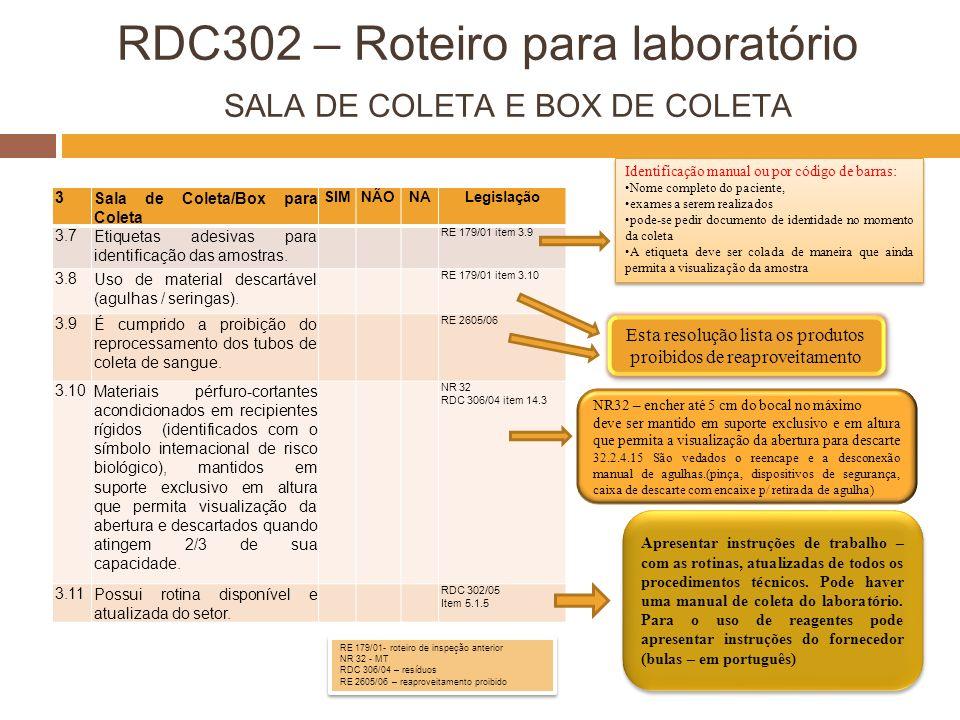 RDC302 – Roteiro para laboratório SALA DE COLETA E BOX DE COLETA