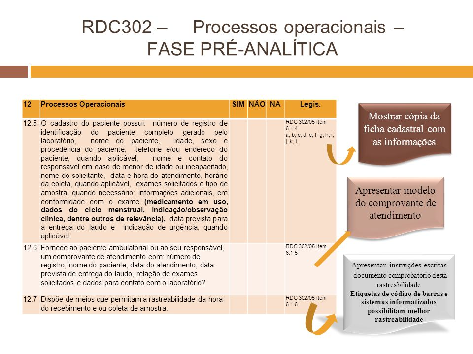 RDC302 – Processos operacionais – FASE PRÉ-ANALÍTICA