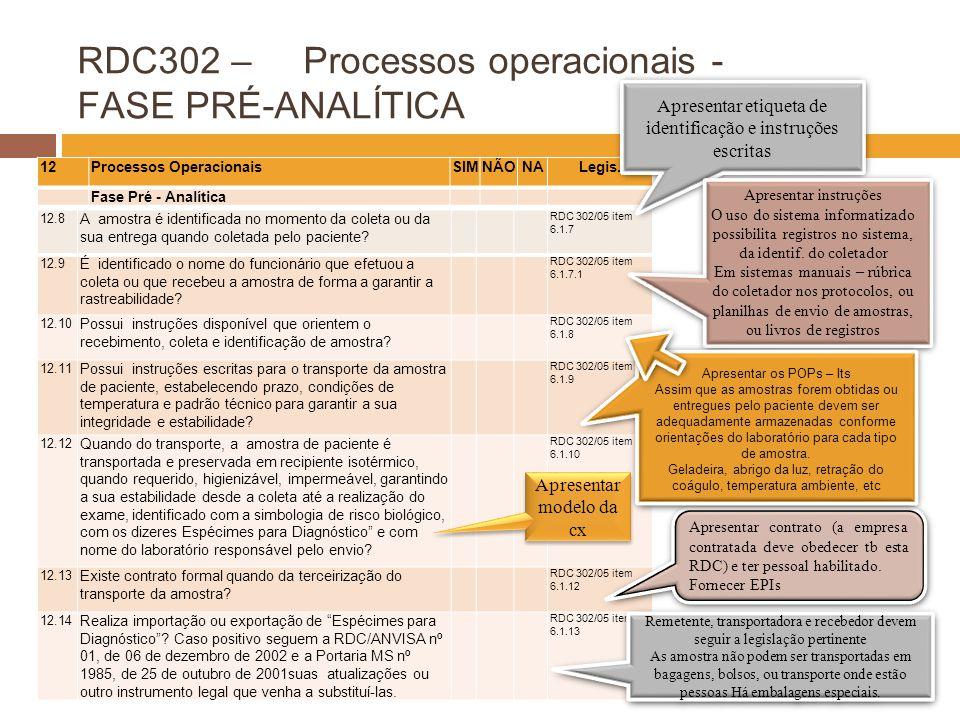 RDC302 – Processos operacionais - FASE PRÉ-ANALÍTICA