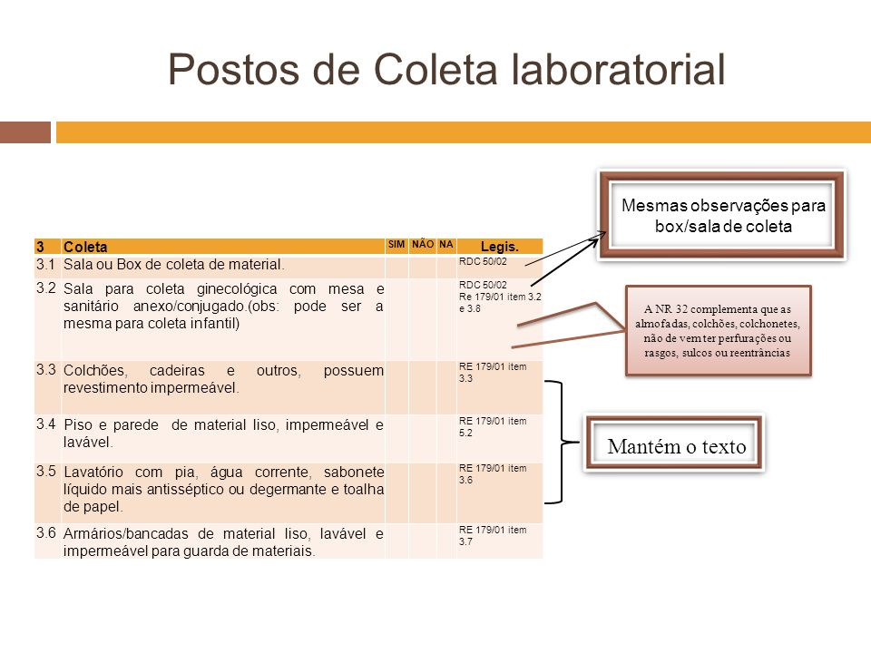 Postos de Coleta laboratorial