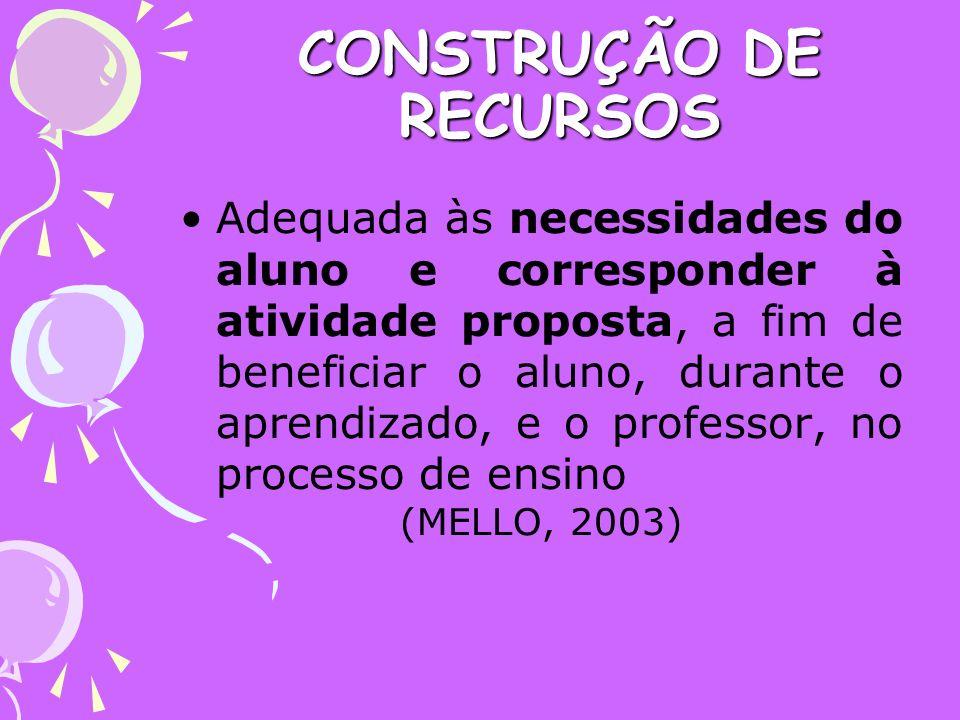 CONSTRUÇÃO DE RECURSOS