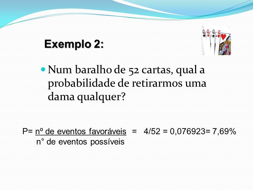 Exemplo 2: Num baralho de 52 cartas, qual a probabilidade de retirarmos uma dama qualquer P= nº de eventos favoráveis = 4/52 = 0,076923= 7,69%
