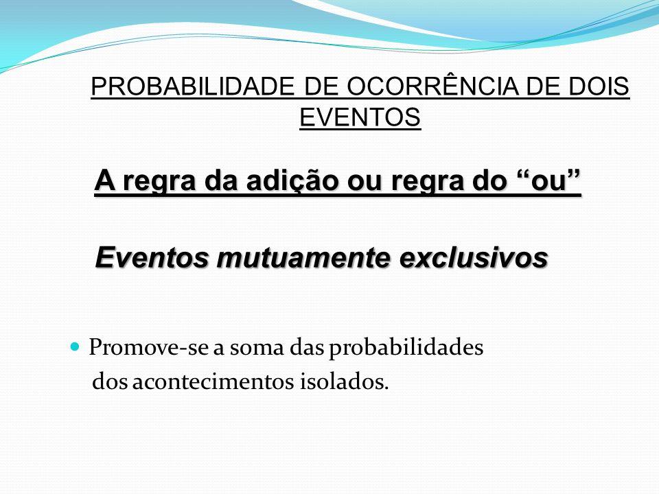 PROBABILIDADE DE OCORRÊNCIA DE DOIS EVENTOS