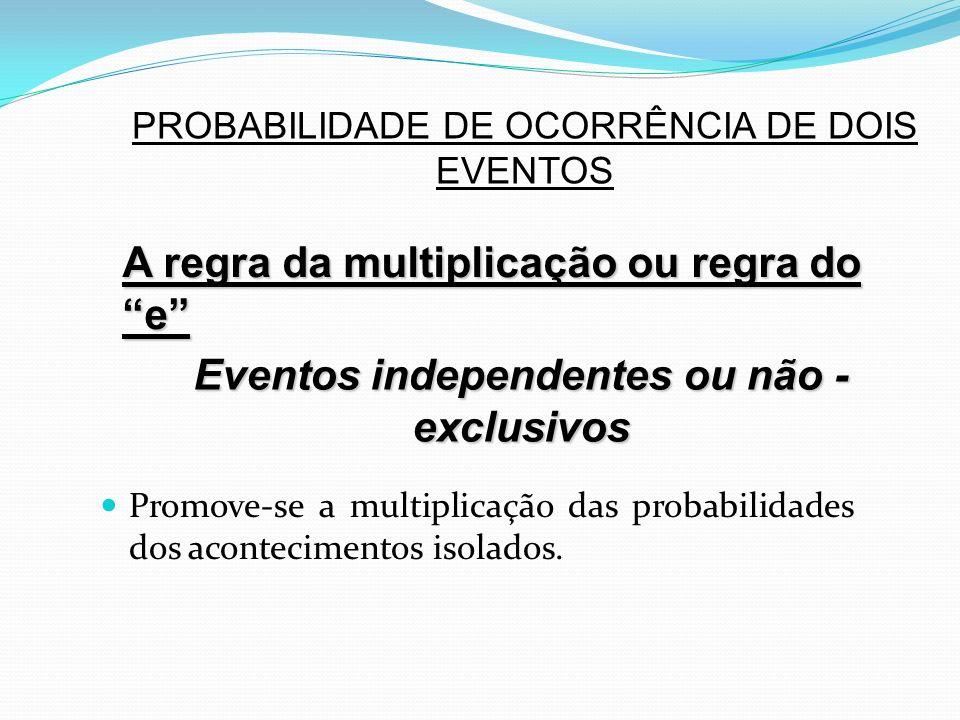 Eventos independentes ou não -exclusivos