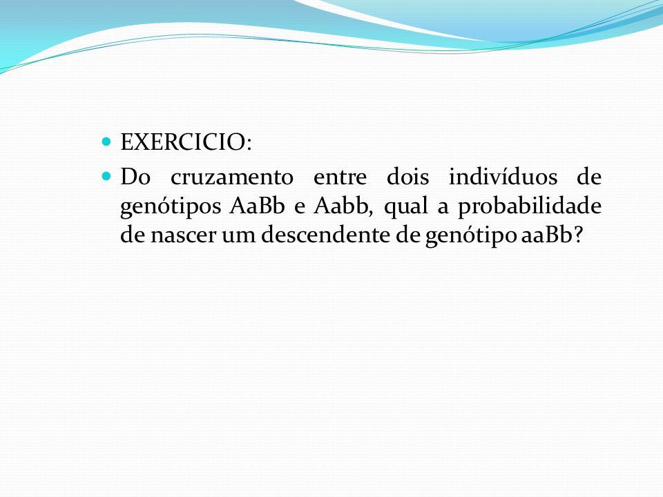 EXERCICIO: Do cruzamento entre dois indivíduos de genótipos AaBb e Aabb, qual a probabilidade de nascer um descendente de genótipo aaBb