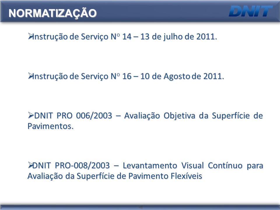NORMATIZAÇÃO Instrução de Serviço No 14 – 13 de julho de 2011.