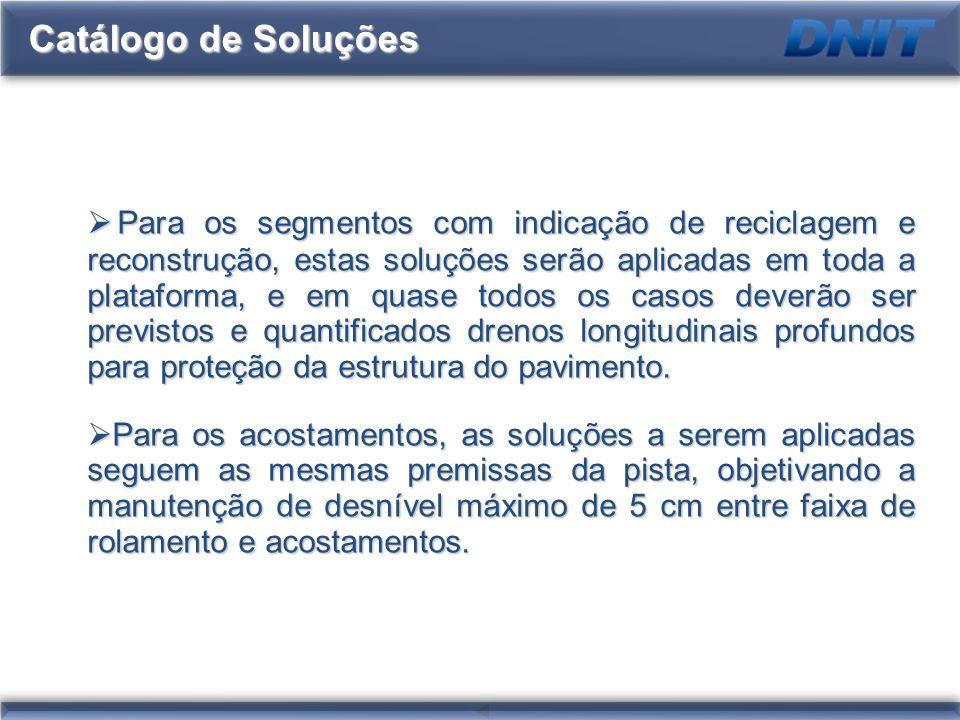 Catálogo de Soluções