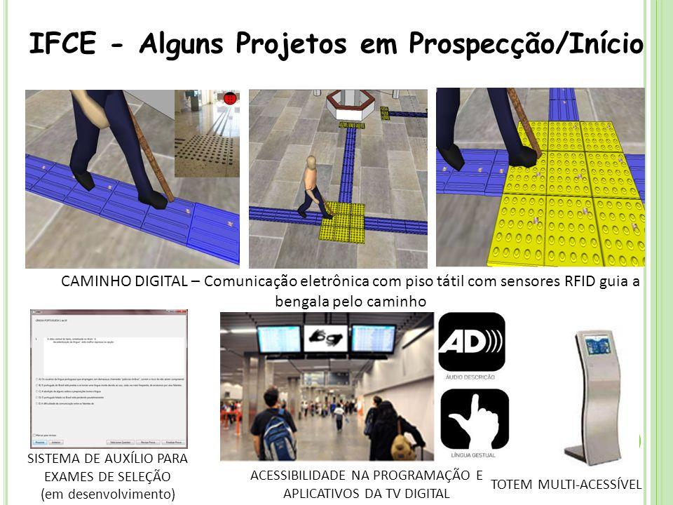 IFCE - Alguns Projetos em Prospecção/Início