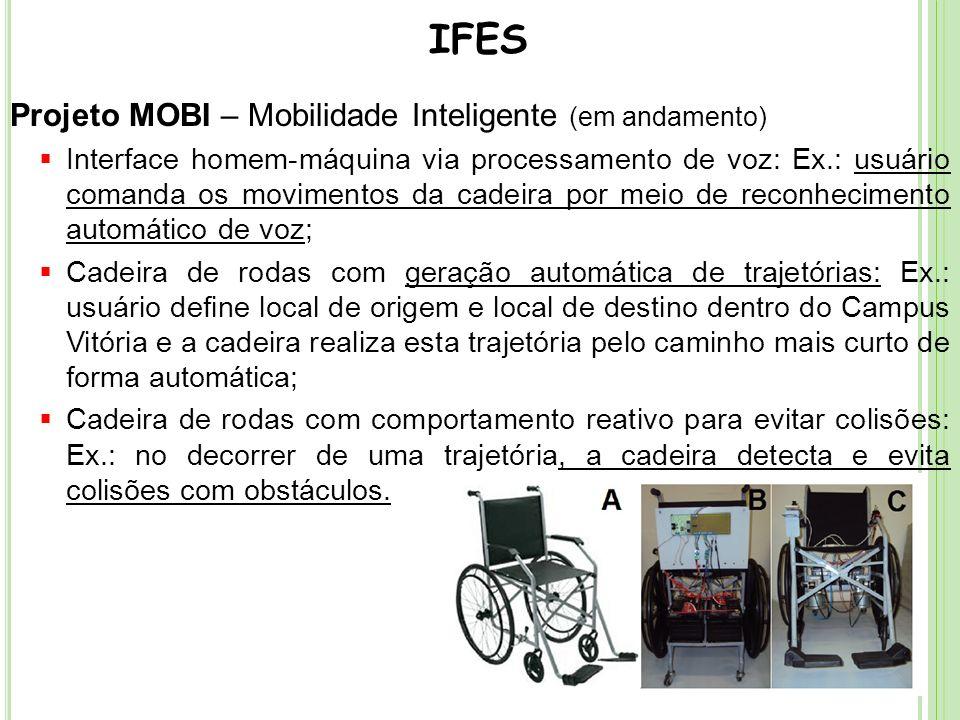 IFES Projeto MOBI – Mobilidade Inteligente (em andamento)