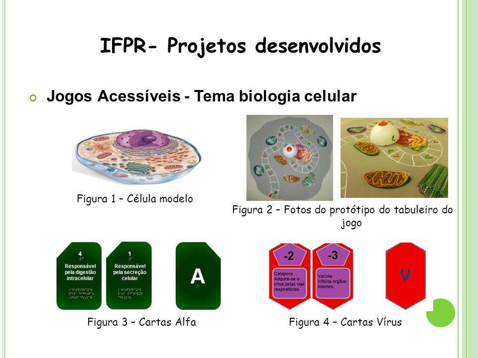 IFPR- Projetos desenvolvidos