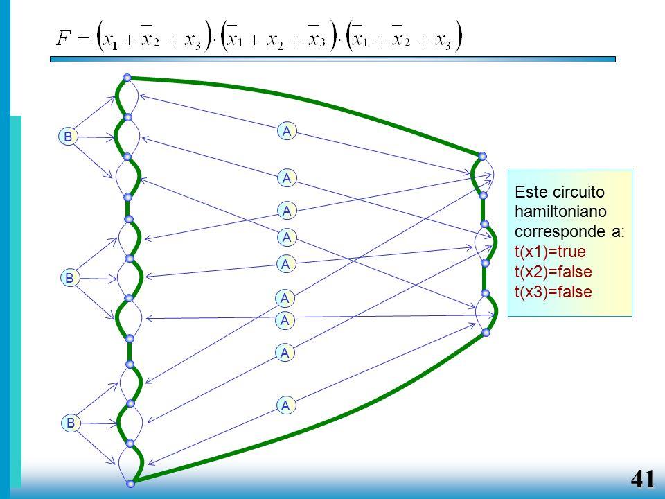 Circuito Hamiltoniano : Teoria da complexidade ppt carregar