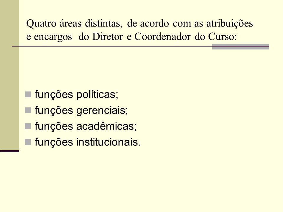 Quatro áreas distintas, de acordo com as atribuições e encargos do Diretor e Coordenador do Curso: