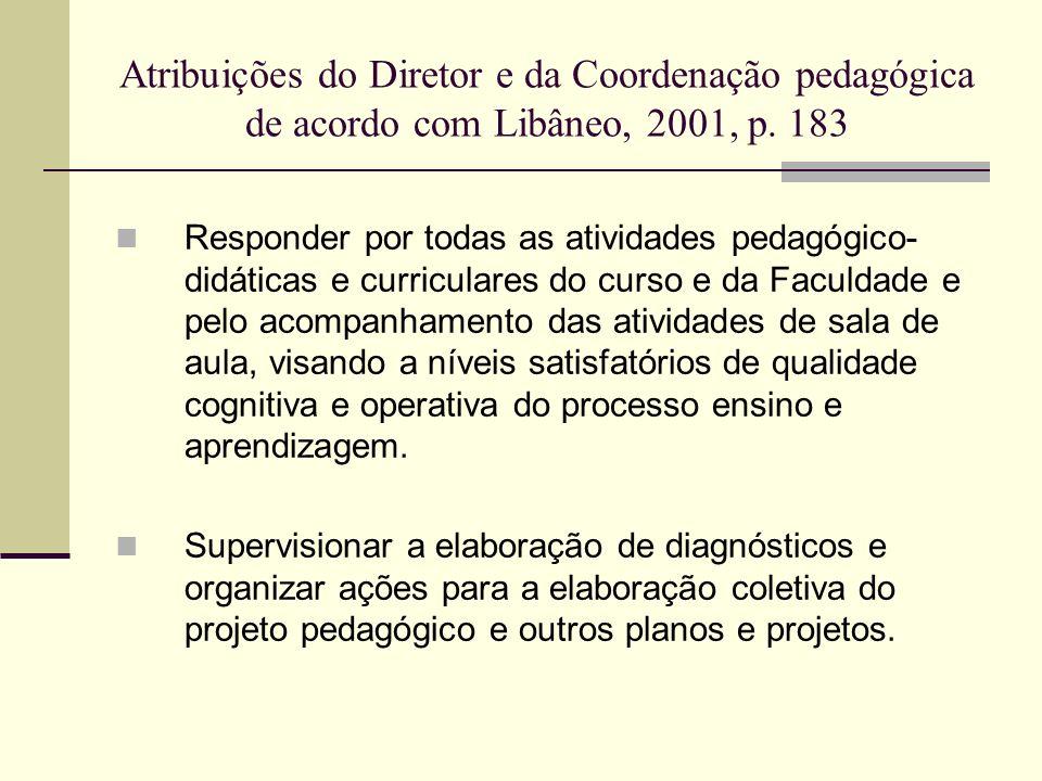 Atribuições do Diretor e da Coordenação pedagógica de acordo com Libâneo, 2001, p. 183