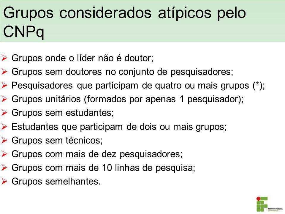 Grupos considerados atípicos pelo CNPq