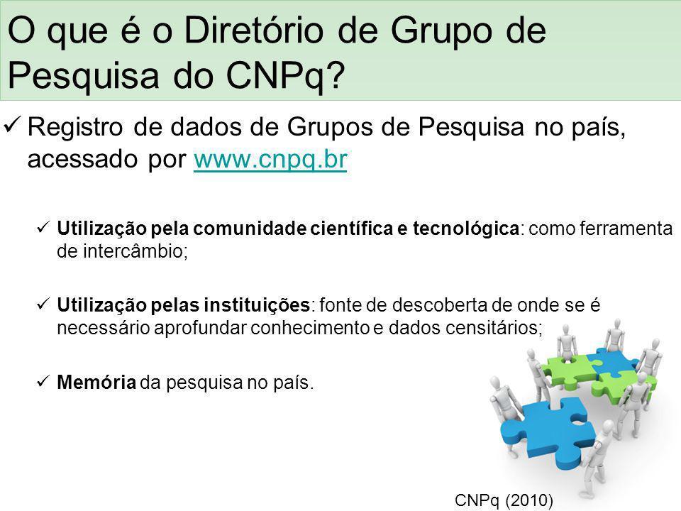 O que é o Diretório de Grupo de Pesquisa do CNPq