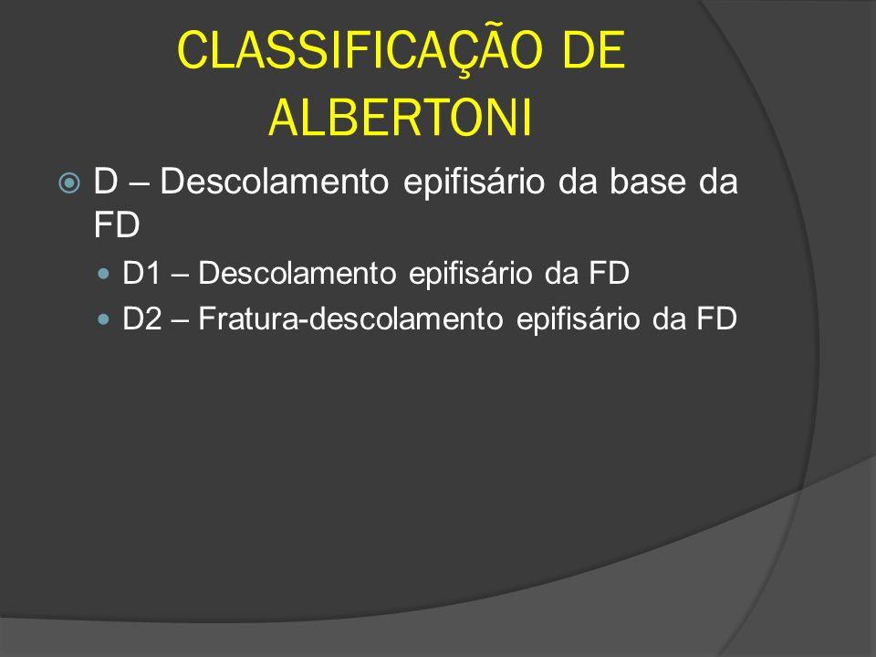 CLASSIFICAÇÃO DE ALBERTONI