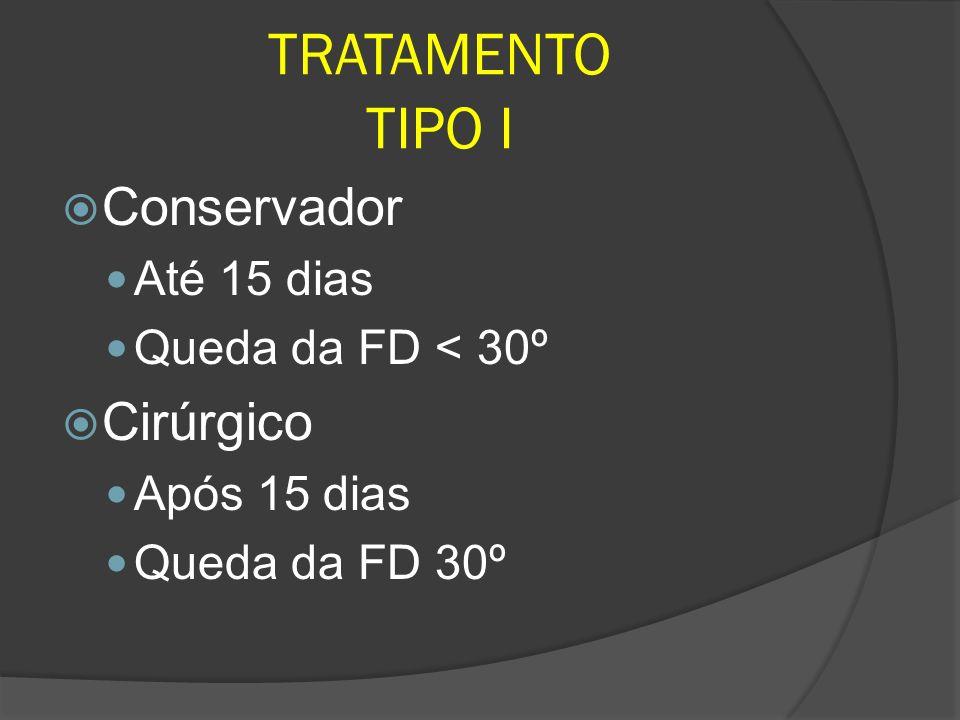 TRATAMENTO TIPO I Conservador Cirúrgico Até 15 dias