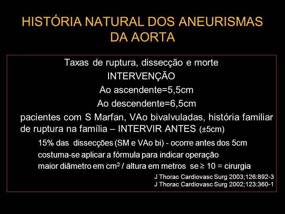 HISTÓRIA NATURAL DOS ANEURISMAS DA AORTA