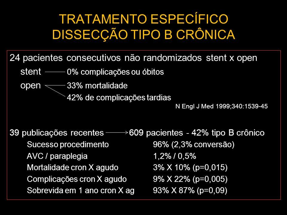 TRATAMENTO ESPECÍFICO DISSECÇÃO TIPO B CRÔNICA