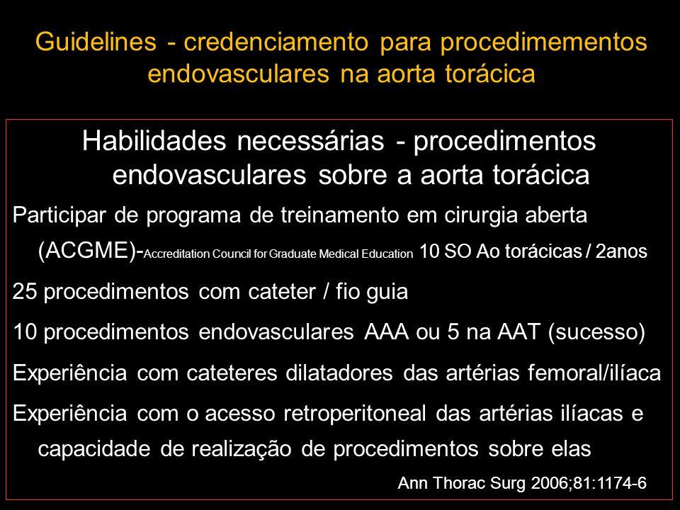 Guidelines - credenciamento para procedimementos endovasculares na aorta torácica