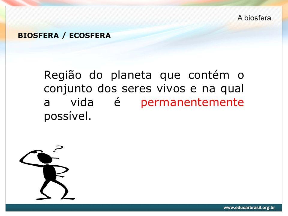 A biosfera. BIOSFERA / ECOSFERA.