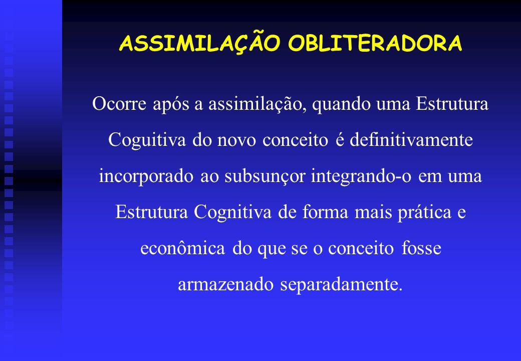 ASSIMILAÇÃO OBLITERADORA