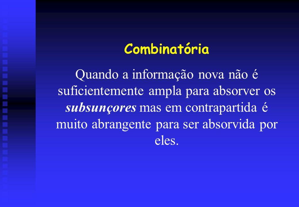 Combinatória