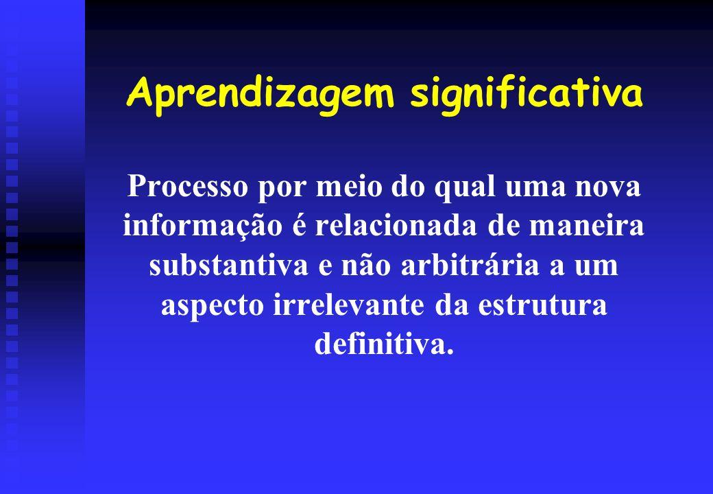 Aprendizagem significativa Processo por meio do qual uma nova informação é relacionada de maneira substantiva e não arbitrária a um aspecto irrelevante da estrutura definitiva.