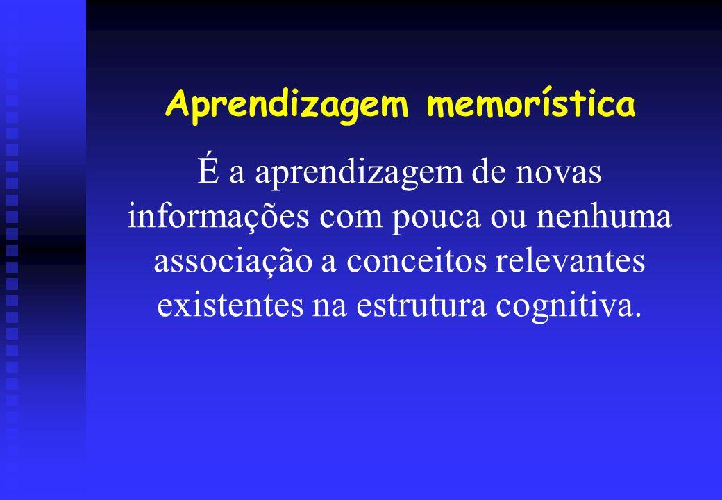 Aprendizagem memorística