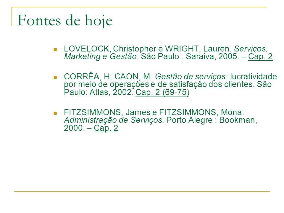 Fontes de hoje LOVELOCK, Christopher e WRIGHT, Lauren. Serviços, Marketing e Gestão. São Paulo : Saraiva, 2005. – Cap. 2.